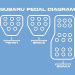 Subaru Pedal Diagram Toddler T Shirt Kidozi Com